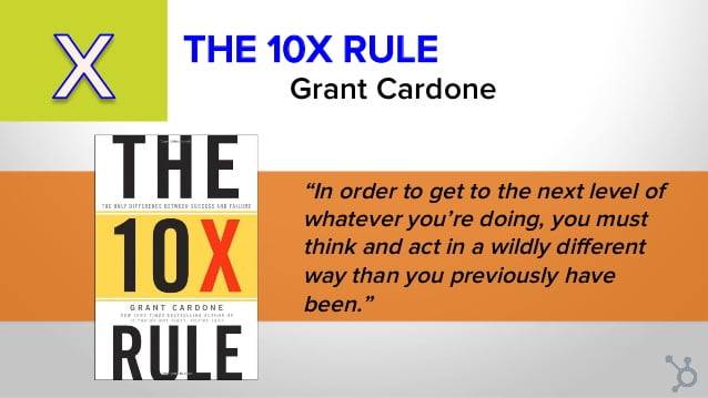 The 10X Rule Summary By Grant Cardone