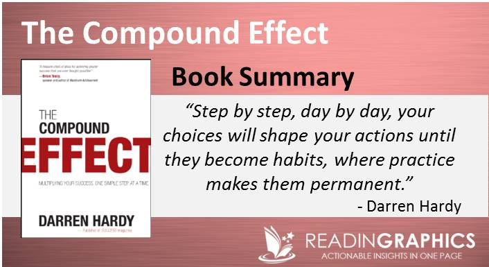 The Compound Effect Summary By Darren Hardy